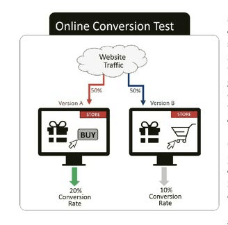 LPM 0917 Online Conversion Test