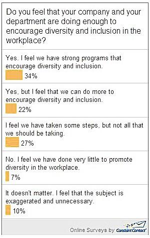 Diversity Poll