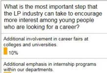 Encourage LP Career Poll