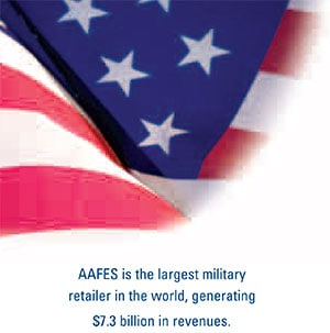 AAFES Loss Prevention–A Mission with a Challenge