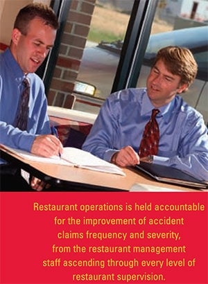 Risk Management in the Quick-Service Restaurant Environment