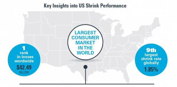 The Worldwide Impact of Shrink - Loss Prevention Media
