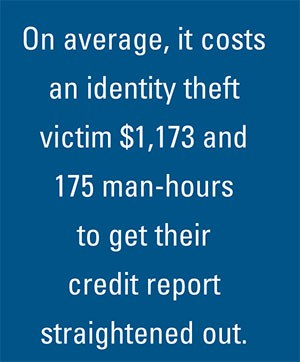 Identity Theft – A Growing Epidemic of Fraud