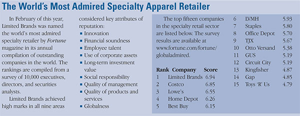 Managing Change at the Worlds Most Admired Specialty Retailer