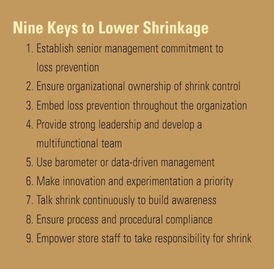 Nine Keys