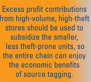 The Economics of EAS