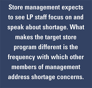 The Challenge of Target-Store Programs in Specialty Retail