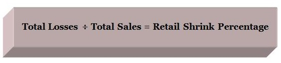 Retail Shrink Percentage