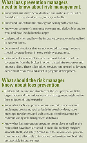 Risk Management and Loss Prevention: Partners for Profits
