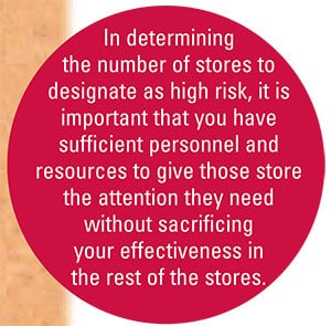 Targeting Shrinkage with a Comprehensive Program for High-Risk Stores