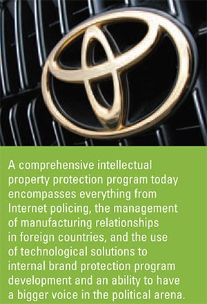 360-Degree Intellectual Property Protection