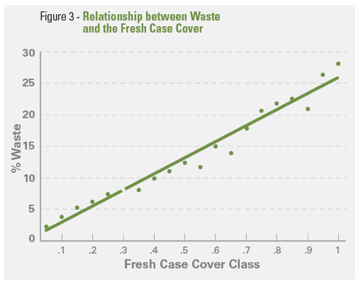 What A Waste Chart-2