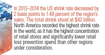 global retail theft barometer sidebar1