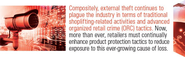 global retail theft barometer sidebar7