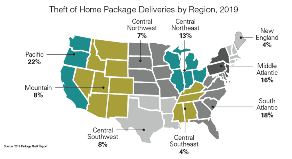 Theft home package deliveries