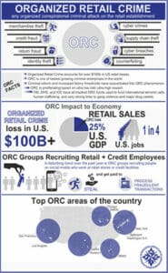 IAFCI ORC infographic