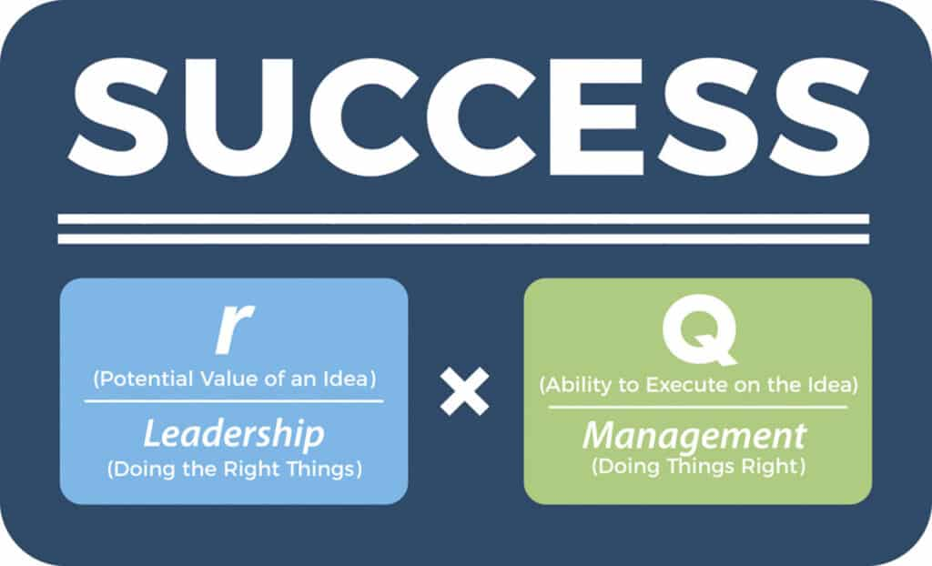 Success equation